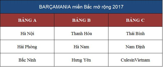 Bang-dau-mien-bac